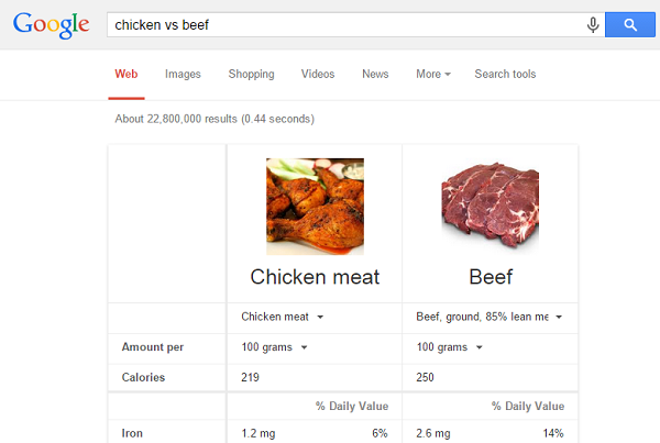 Google-food-nutrition-comparison.png