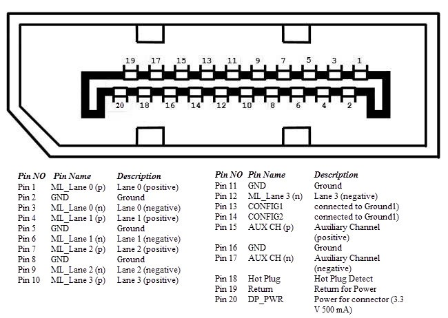 types of computer ports and their functions  u2013 svanews