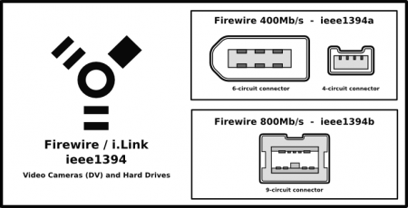 firewire-ports.png
