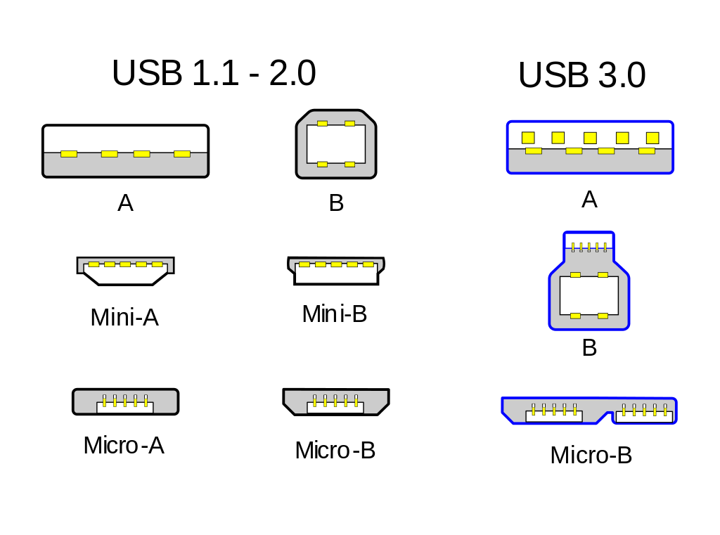 usb3connectors.png