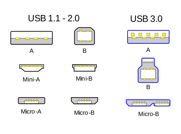 usb3connectors.png